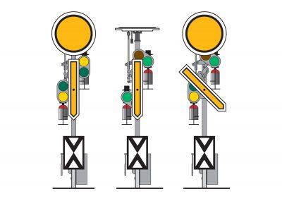 Form-Vorsignal <br/>Märklin 070381